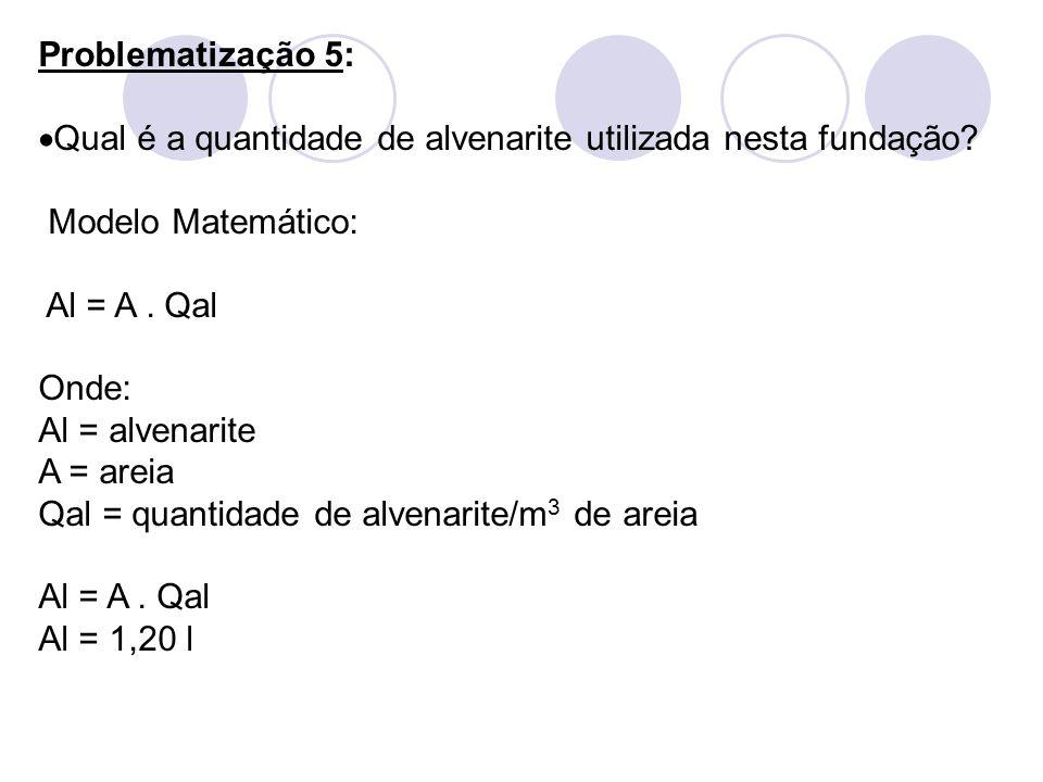 Problematização 5: Qual é a quantidade de alvenarite utilizada nesta fundação? Modelo Matemático: Al = A. Qal Onde: Al = alvenarite A = areia Qal = qu