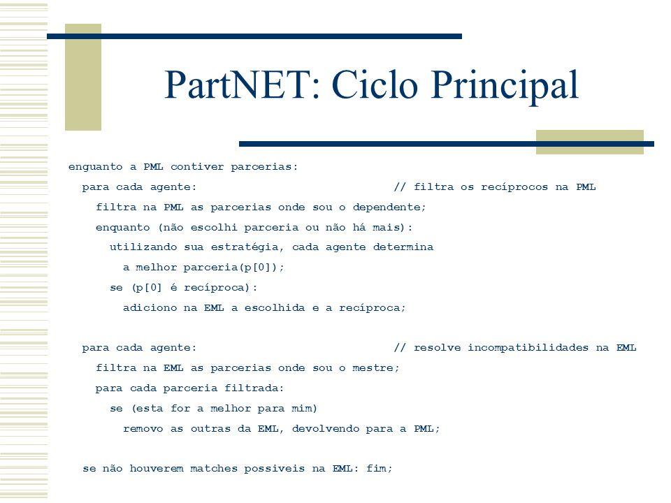 PartNET: Ciclo Principal enguanto a PML contiver parcerias: para cada agente: // filtra os recíprocos na PML filtra na PML as parcerias onde sou o dep