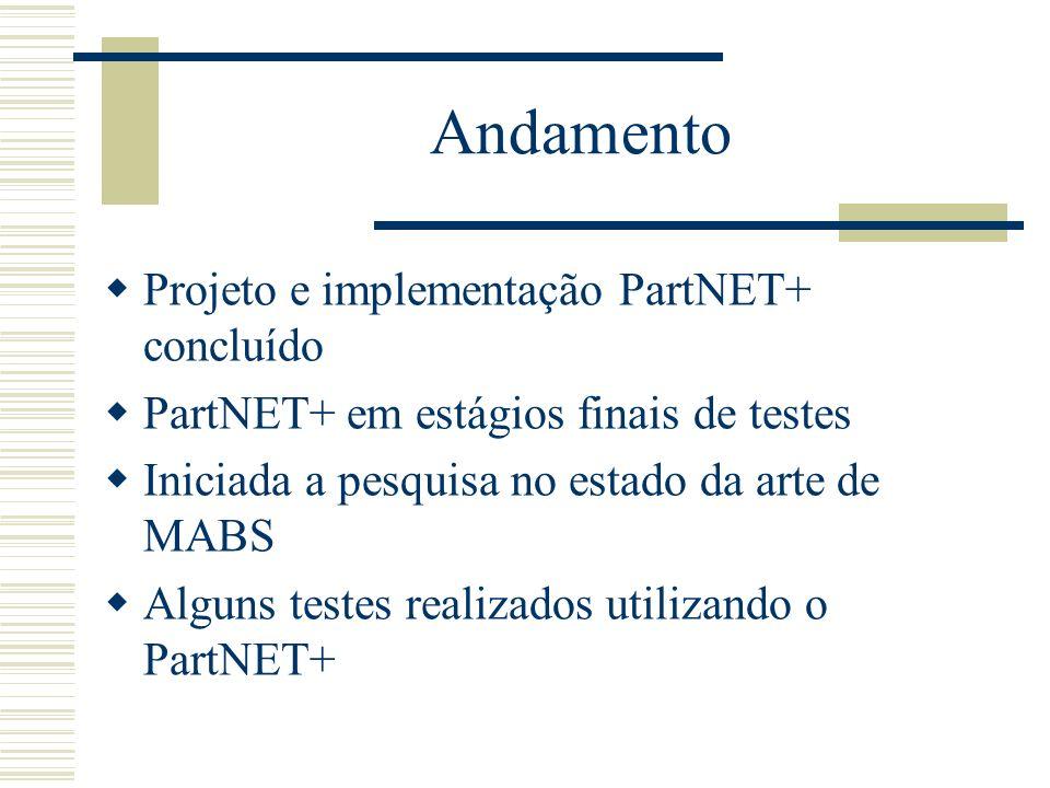 Andamento Projeto e implementação PartNET+ concluído PartNET+ em estágios finais de testes Iniciada a pesquisa no estado da arte de MABS Alguns testes