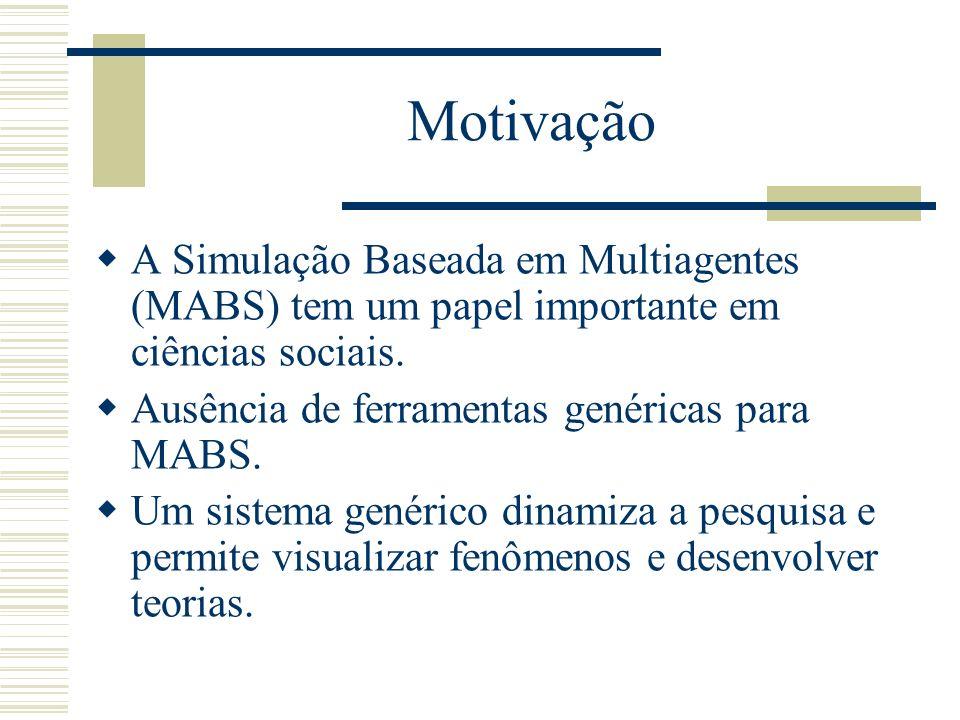 Motivação A Simulação Baseada em Multiagentes (MABS) tem um papel importante em ciências sociais. Ausência de ferramentas genéricas para MABS. Um sist