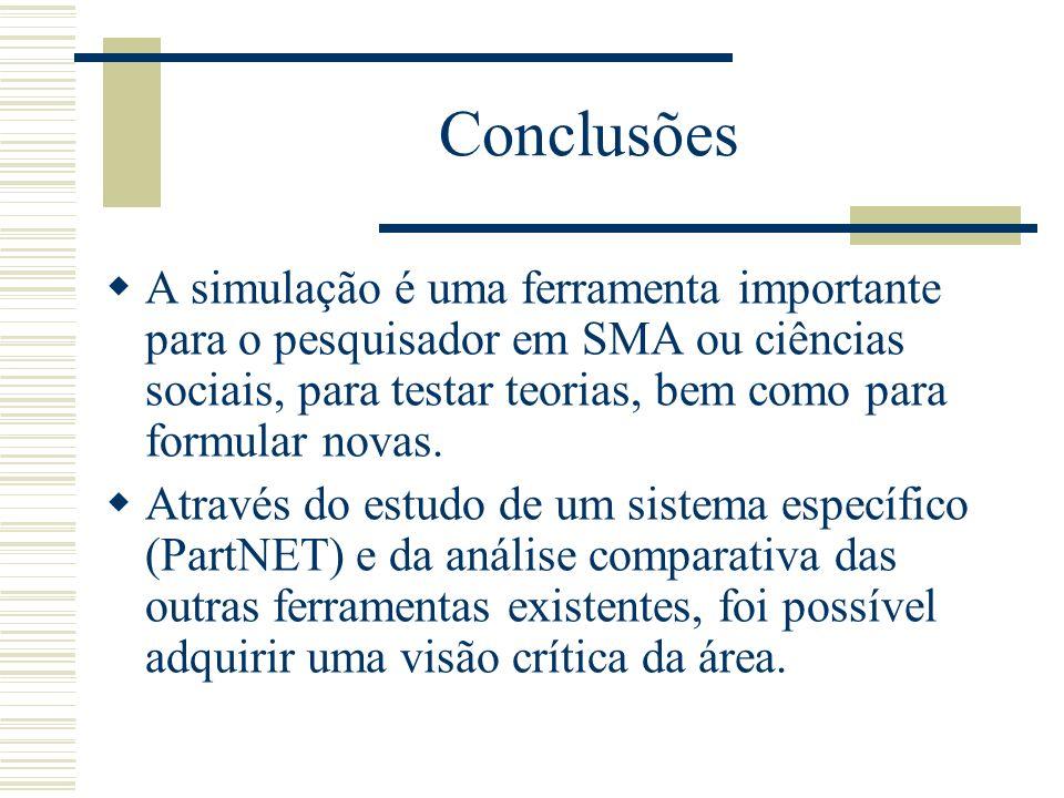 Conclusões A simulação é uma ferramenta importante para o pesquisador em SMA ou ciências sociais, para testar teorias, bem como para formular novas. A