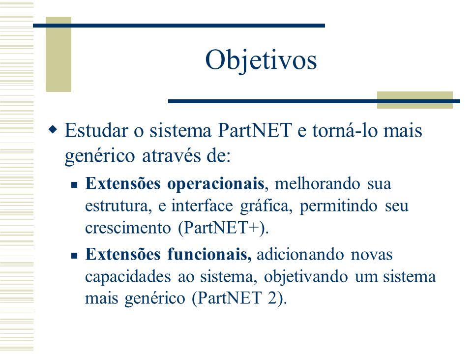 Metodologia 1.Análise do sistema PartNET (fonte original, bibliografia, autores, etc.) 2.Projeto do PartNET+ (orientação a objetos, UML, interface gráfica) 3.Implementação do PartNET+ (Java) 4.Avaliação e testes do PartNET+ (comparação dos resultados) 5.Pesquisa sobre sistemas em MABS (estado da arte atual)