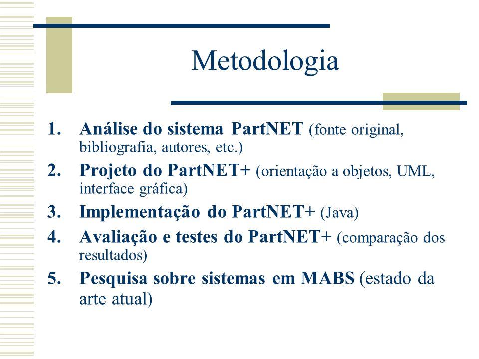 Metodologia 1.Análise do sistema PartNET (fonte original, bibliografia, autores, etc.) 2.Projeto do PartNET+ (orientação a objetos, UML, interface grá