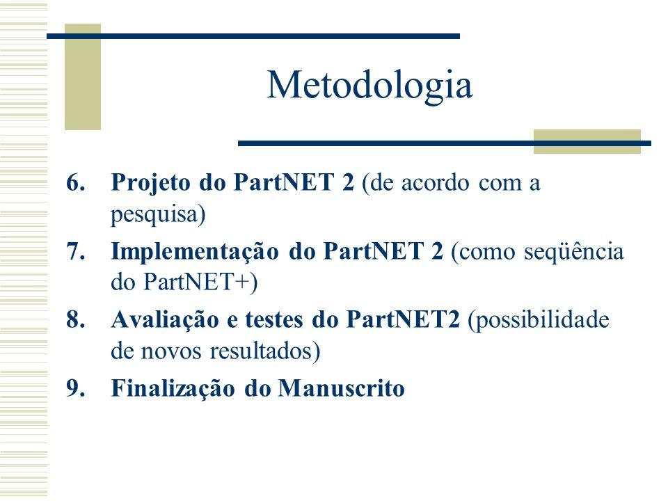 Metodologia 6.Projeto do PartNET 2 (de acordo com a pesquisa) 7.Implementação do PartNET 2 (como seqüência do PartNET+) 8.Avaliação e testes do PartNE