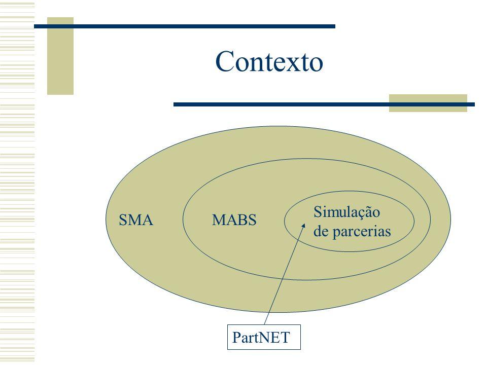 PartNET: Descrição Um MABS para simular parcerias entre agentes: Substancialistas, que irão buscar resolver os objetivos mais importantes para eles, sem se preocupar com os custos.