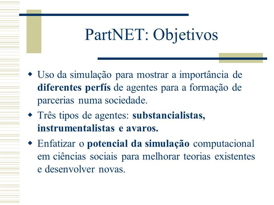 PartNET: Objetivos Uso da simulação para mostrar a importância de diferentes perfís de agentes para a formação de parcerias numa sociedade. Três tipos