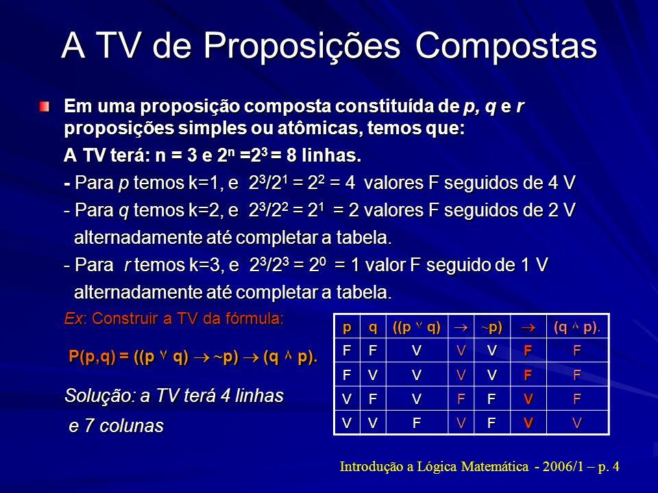 A TV de Proposições Compostas Em uma proposição composta constituída de p, q e r proposições simples ou atômicas, temos que: A TV terá: n = 3 e 2 n =2