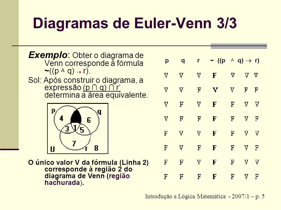 Diagramas de Euler-Venn 3/3 Exemplo: Obter o diagrama de Venn corresponde à fórmula ~((p ۸ q) r). Sol: Após construir o diagrama, a expressão (p q) r
