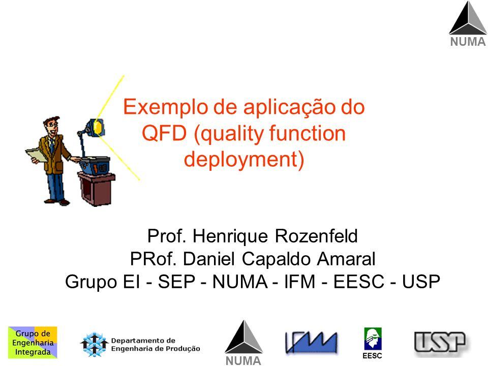 NUMA Exemplo de aplicação do QFD (quality function deployment) Prof.