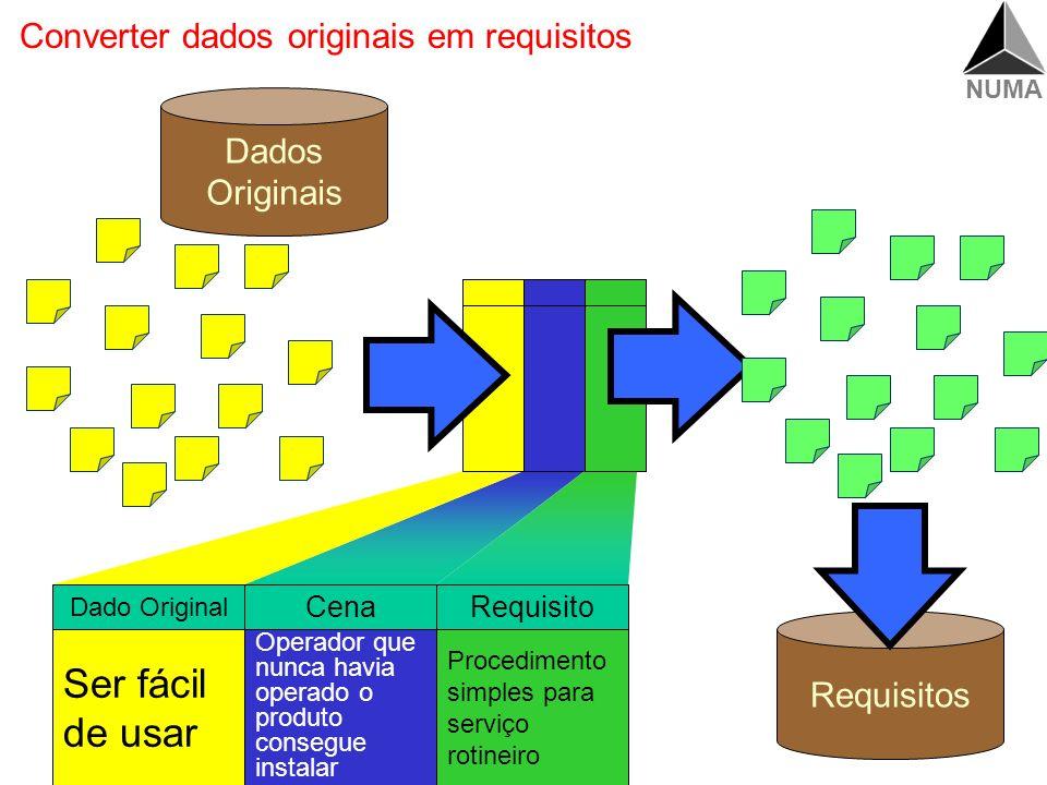NUMA Converter dados originais em requisitos Matriz de Transformação de Dados Originais em Requisitos Dado OriginalCenasRequisito