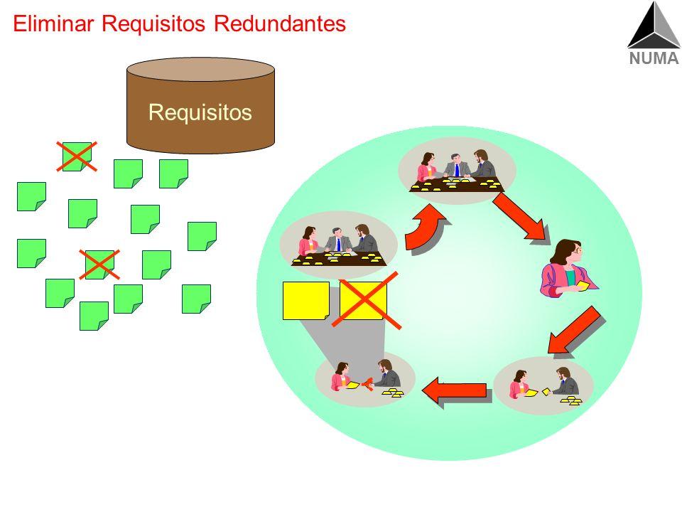 NUMA Passos do QFD (quality function deployment) Levantar necessidades dos clientes Transformar necessidades dos clientes em requisitos do cliente –Tr