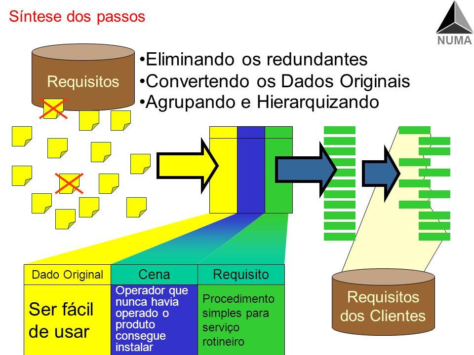 NUMA Requisitos Classificar e Hierarquizar Requisitos