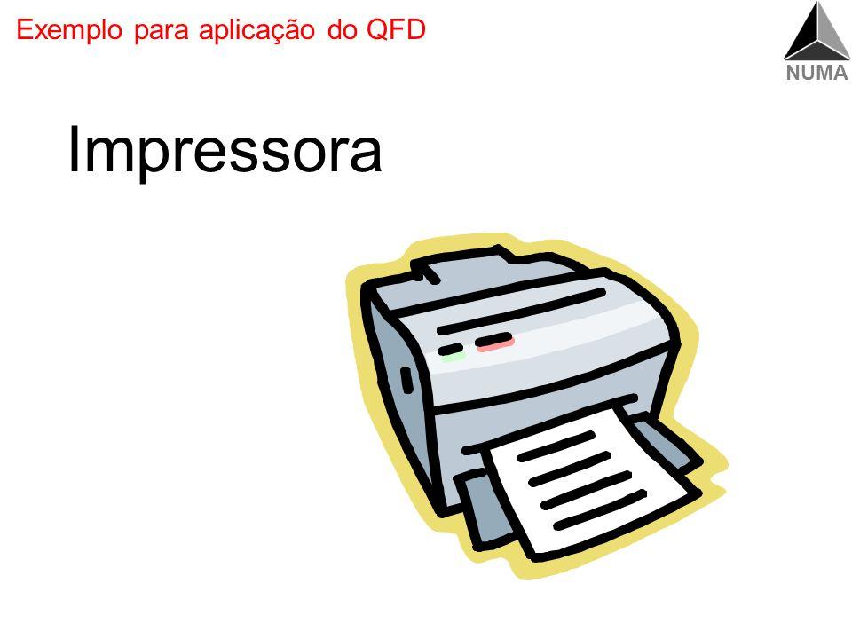 Exemplo para aplicação do QFD Impressora