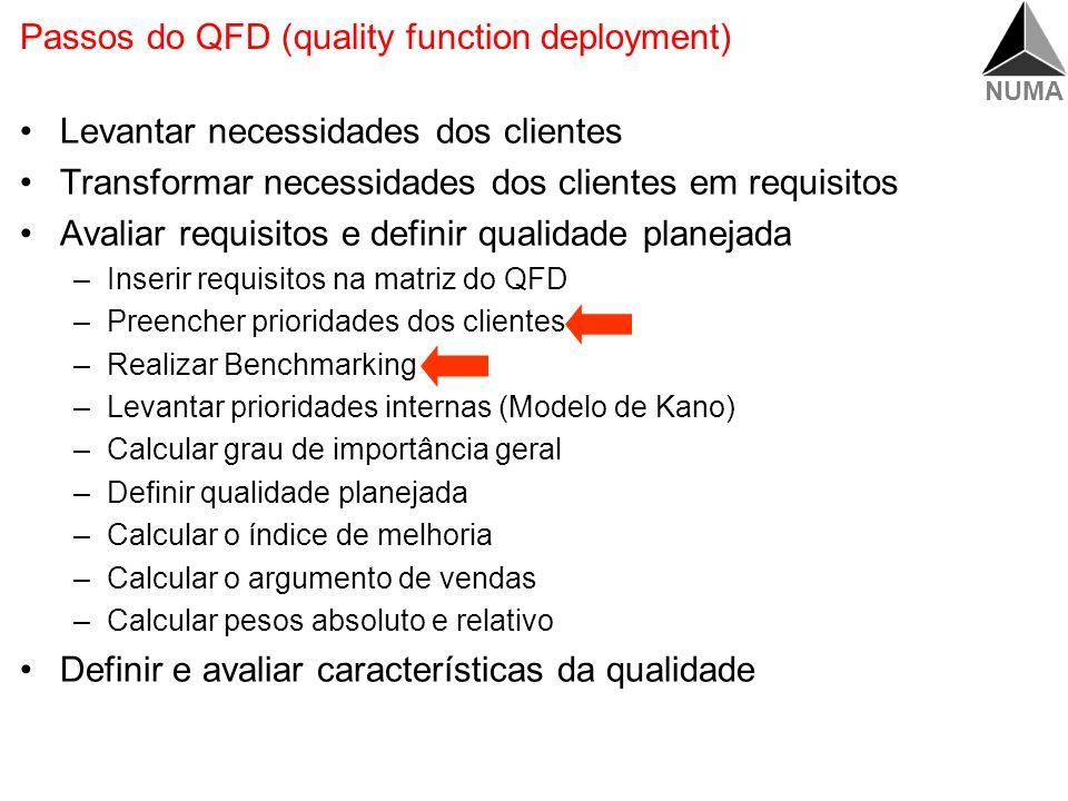NUMA Exemplo: Requisitos dos clientes hierarquizados Produto: impressora