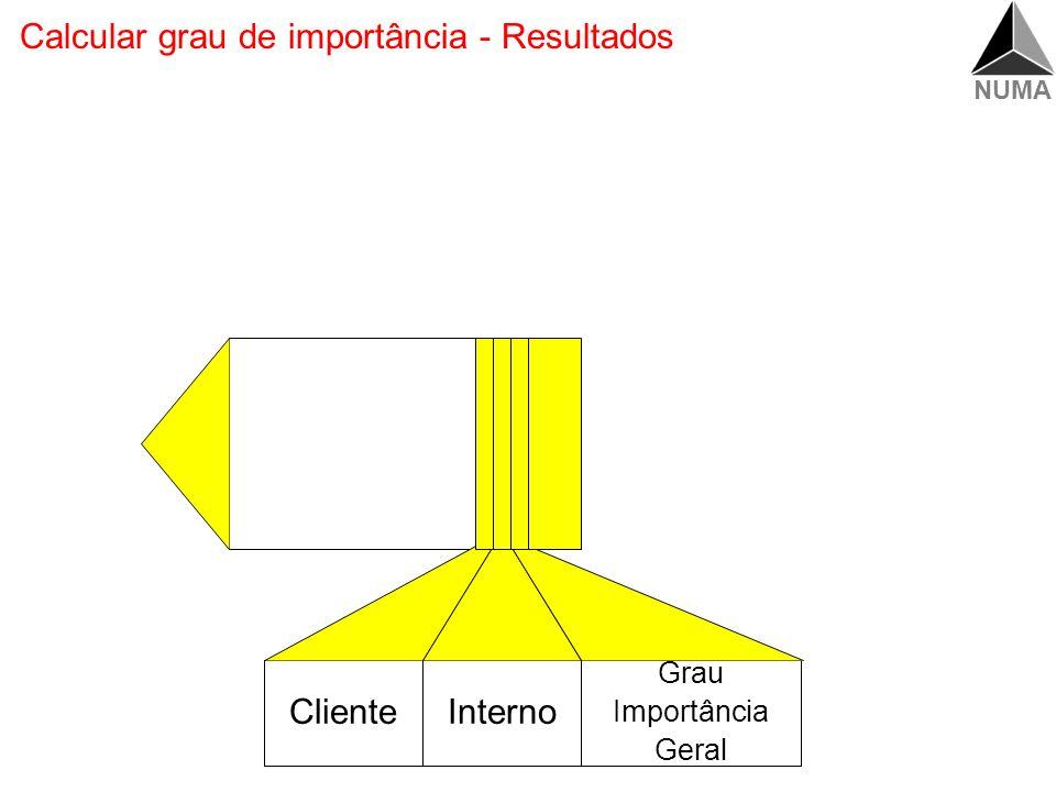 NUMA Exemplo: calcular grau de importância geral