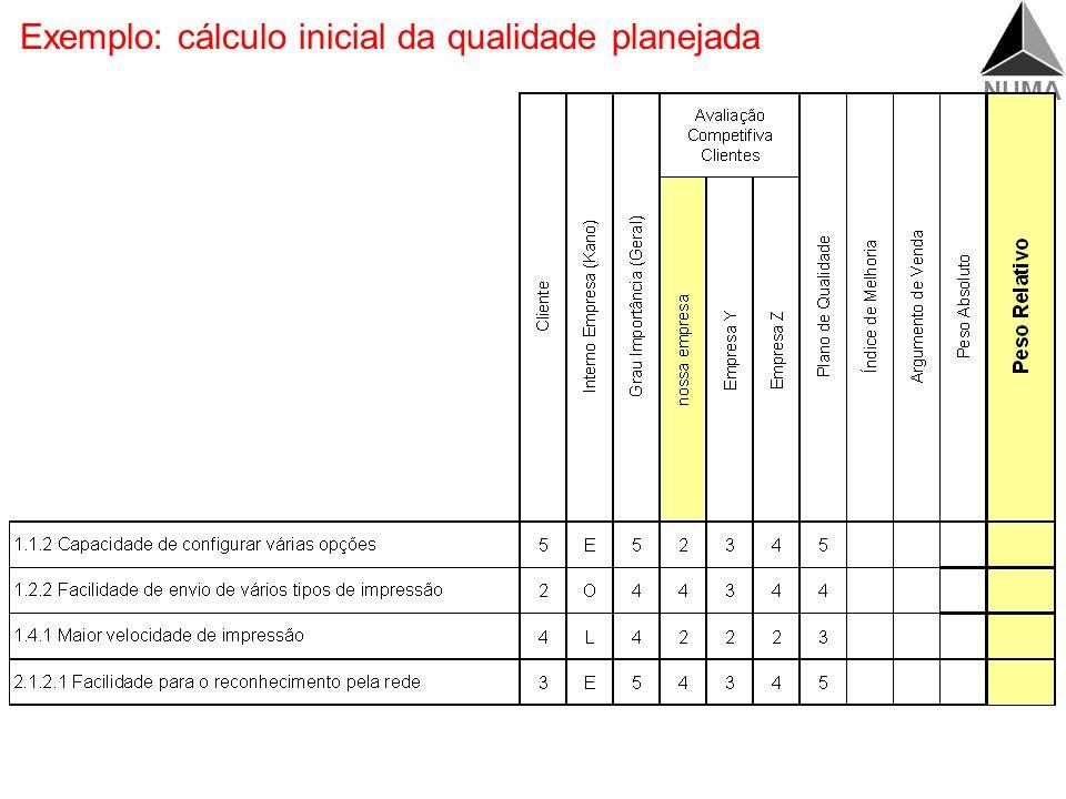 NUMA Cálculo inicial da qualidade planejada Qualidade planejada. Plano. Melhoria. Argumento venda Requisitos dos clientes Benchmarking Priorização (cl