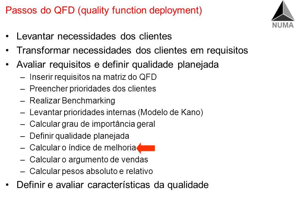 NUMA Exemplo: cálculo inicial da qualidade planejada