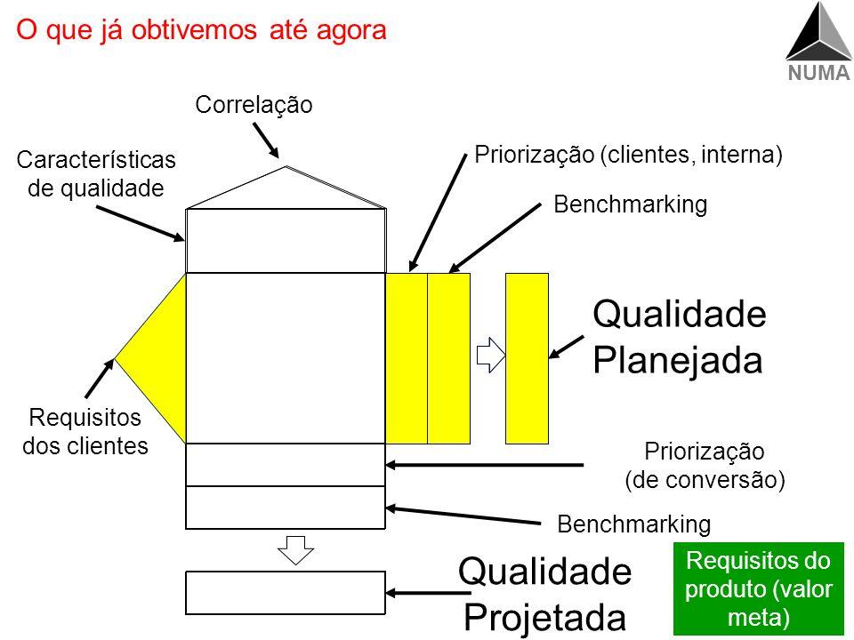 NUMA Exemplo: pesos absoluto e relativo