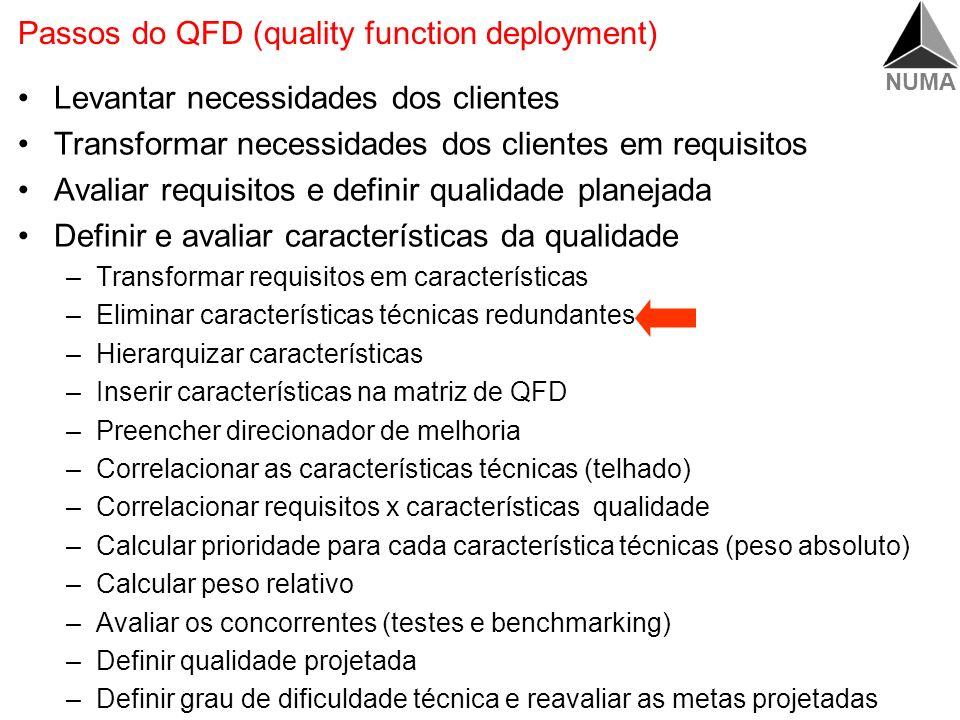 NUMA Obs.: Toda característica de qualidade definida tem de ser mensurável na prática !!!!