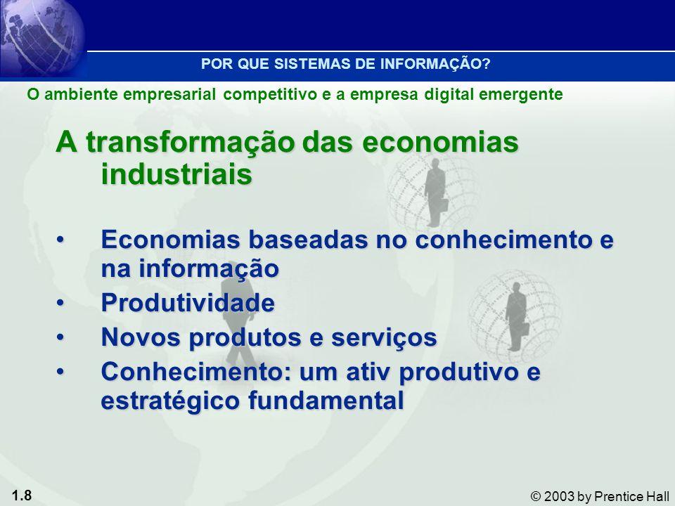 1.29 © 2003 by Prentice Hall Figura 1-8 A REVOLUÇÃO DAS REDES E A INTERNET A ampliação do escopo dos sistemas de informação
