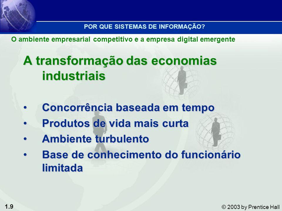 1.10 © 2003 by Prentice Hall Composição da força de trabalho 1900-1999 POR QUE SISTEMAS DE INFORMAÇÃO?