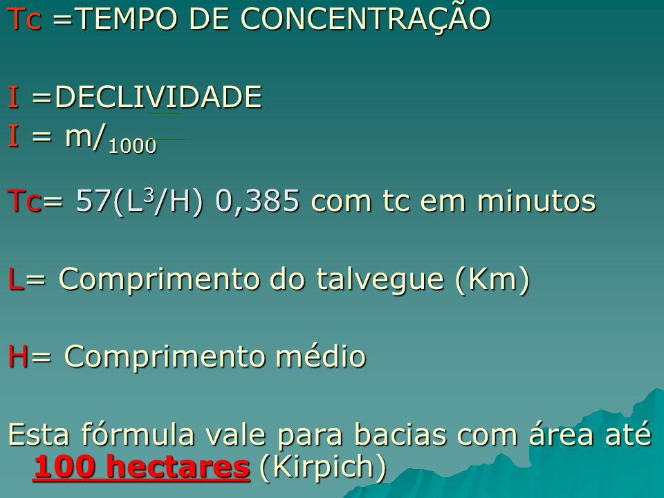 Tc =TEMPO DE CONCENTRAÇÃO I =DECLIVIDADE I = m/ 1000 Tc= 57(L 3 /H) 0,385 com tc em minutos L= Comprimento do talvegue (Km) H= Comprimento médio Esta