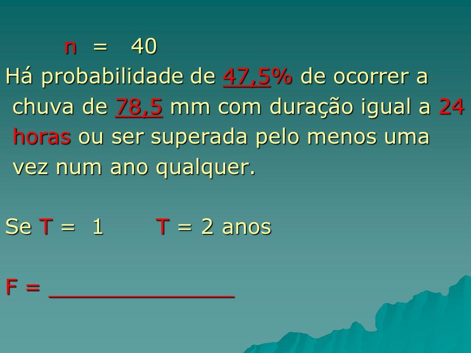 n = 40 n = 40 Há probabilidade de 47,5% de ocorrer a chuva de 78,5 mm com duração igual a 24 chuva de 78,5 mm com duração igual a 24 horas ou ser supe