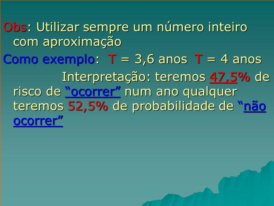 Obs: Utilizar sempre um número inteiro com aproximação Como exemplo: T = 3,6 anosT = 4 anos Interpretação: teremos 47,5% de risco de ocorrer num ano q