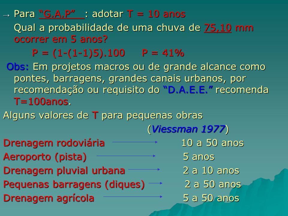 Para G.A.P : adotar T = 10 anos Para G.A.P : adotar T = 10 anos Qual a probabilidade de uma chuva de 75,10 mm ocorrer em 5 anos? P = (1-(1-1)5).100 P