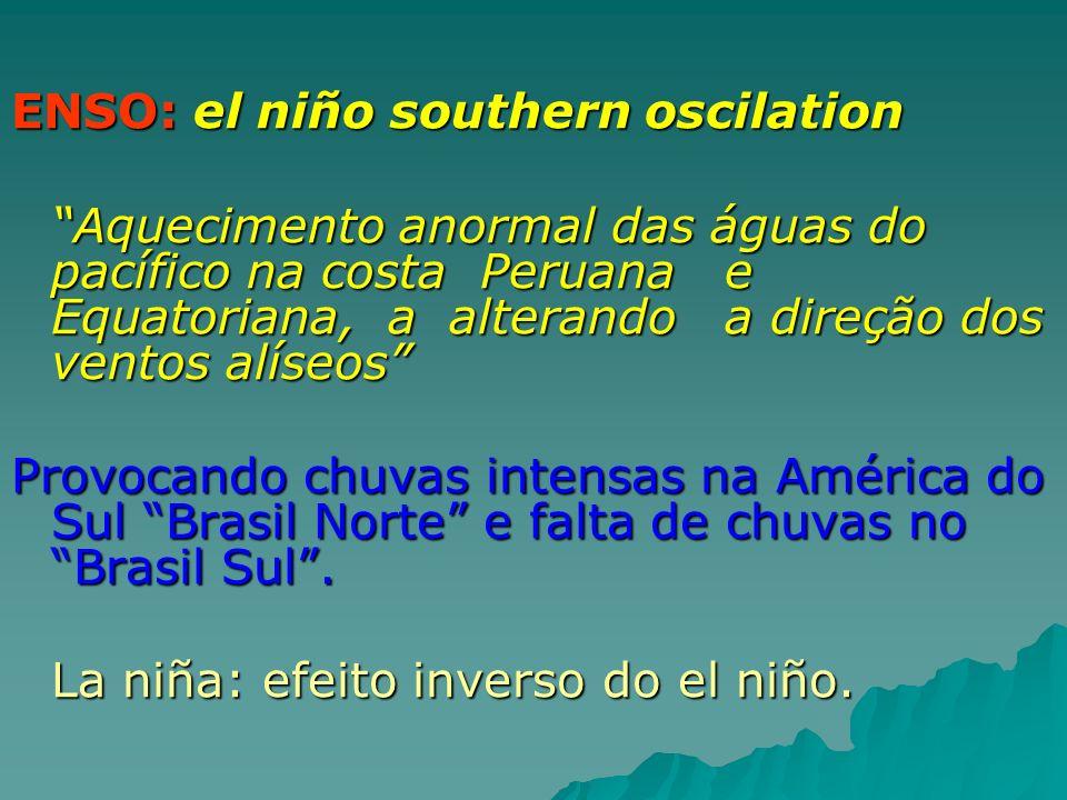 ENSO: el niño southern oscilation Aquecimento anormal das águas do pacífico na costa Peruana e Equatoriana, a alterando a direção dos ventos alíseos P