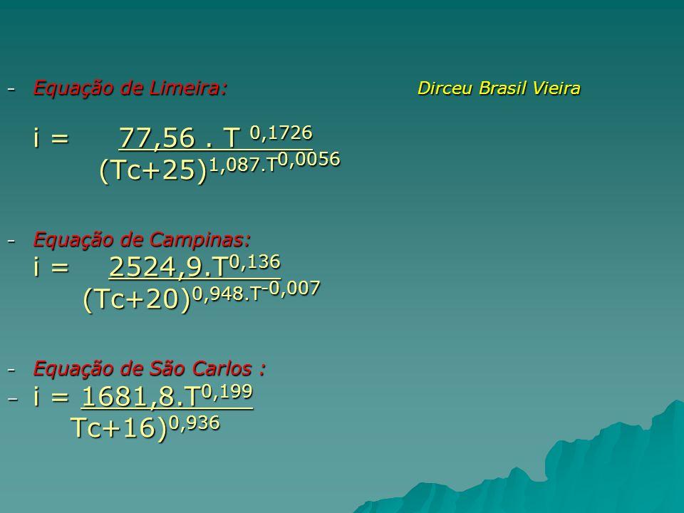 Equação de Limeira: Dirceu Brasil Vieira Equação de Limeira: Dirceu Brasil Vieira i = 77,56. T 0,1726 (Tc+25) 1,087.T 0,0056 (Tc+25) 1,087.T 0,0056 Eq