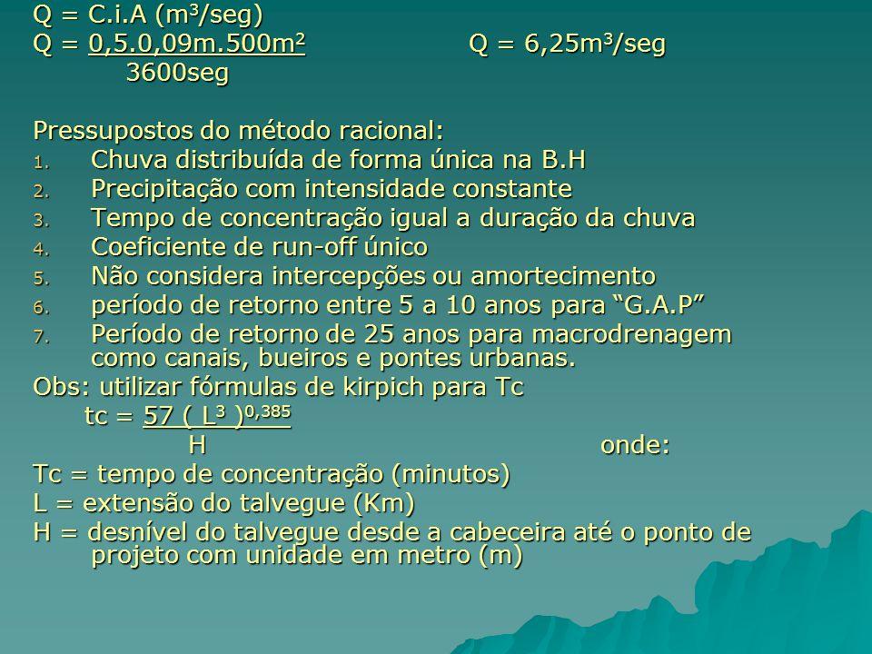 Q = C.i.A (m 3 /seg) Q = 0,5.0,09m.500m 2 Q = 6,25m 3 /seg 3600seg 3600seg Pressupostos do método racional: 1. Chuva distribuída de forma única na B.H