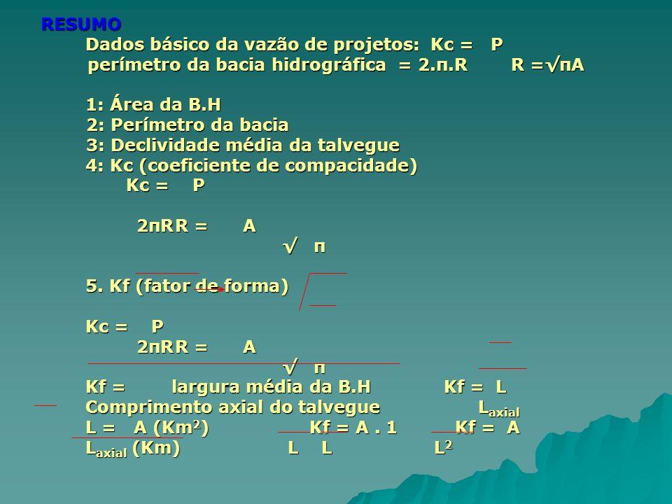 RESUMO Dados básico da vazão de projetos: Kc = P perímetro da bacia hidrográfica = 2.π.RR =πA perímetro da bacia hidrográfica = 2.π.RR =πA 1: Área da