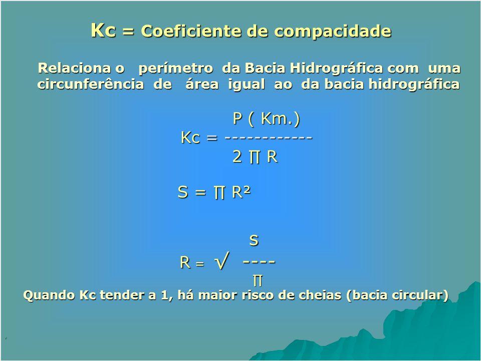 Kc = Coeficiente de compacidade Relaciona o perímetro da Bacia Hidrográfica com uma Relaciona o perímetro da Bacia Hidrográfica com uma circunferência