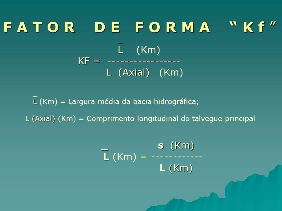 F A T O R D E F O R M A K f F A T O R D E F O R M A K f _ L L (Km) KF = ----------------- KF = ----------------- L (Axial) L (Axial) (Km) _ L L (Km) =
