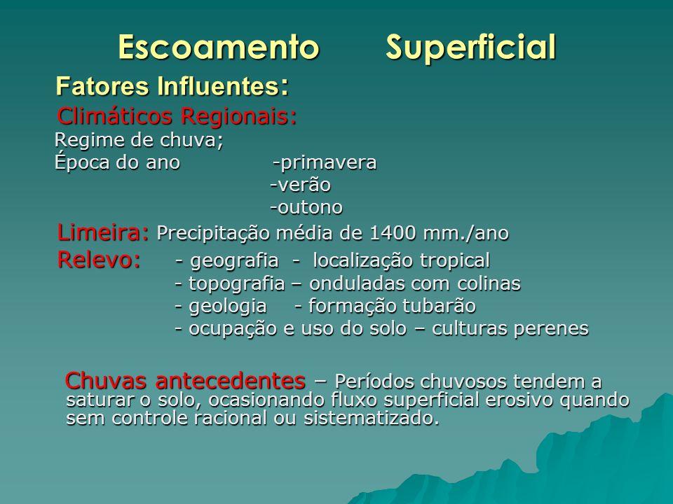 Escoamento Superficial Fatores Influentes : Fatores Influentes : Climáticos Regionais: Climáticos Regionais: Regime de chuva; Regime de chuva; Época d