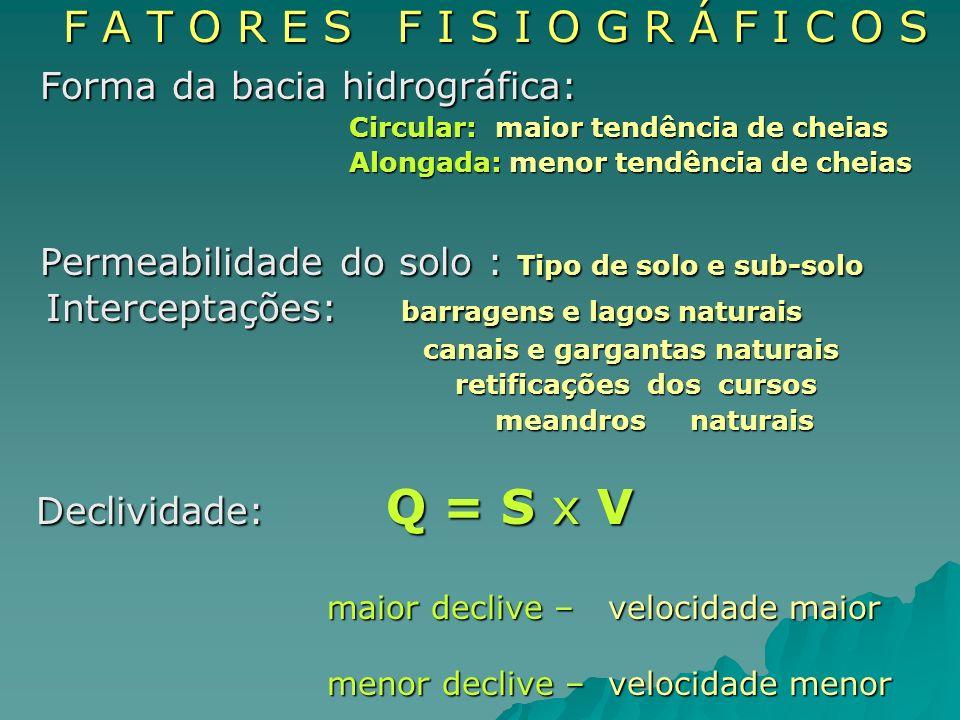 F A T O R E S F I S I O G R Á F I C O S F A T O R E S F I S I O G R Á F I C O S Forma da bacia hidrográfica: Forma da bacia hidrográfica: Circular: ma