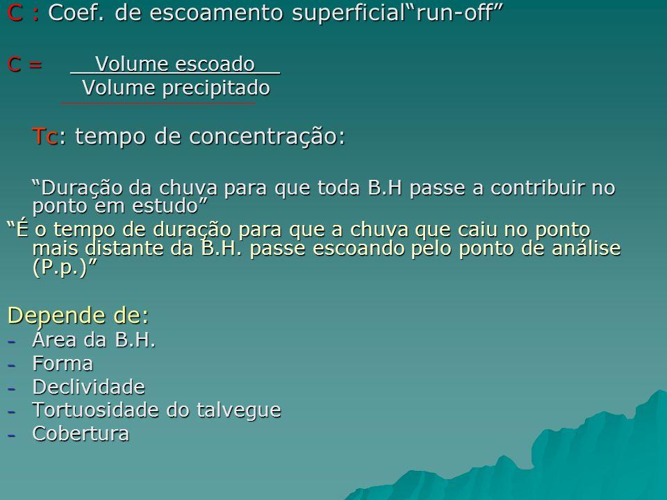 C : Coef. de escoamento superficialrun-off C = __Volume escoado__ Volume precipitado Volume precipitado Tc: tempo de concentração: Duração da chuva pa
