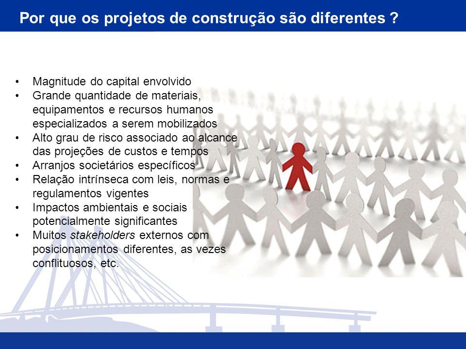 Por que os projetos de construção são diferentes ? Magnitude do capital envolvido Grande quantidade de materiais, equipamentos e recursos humanos espe