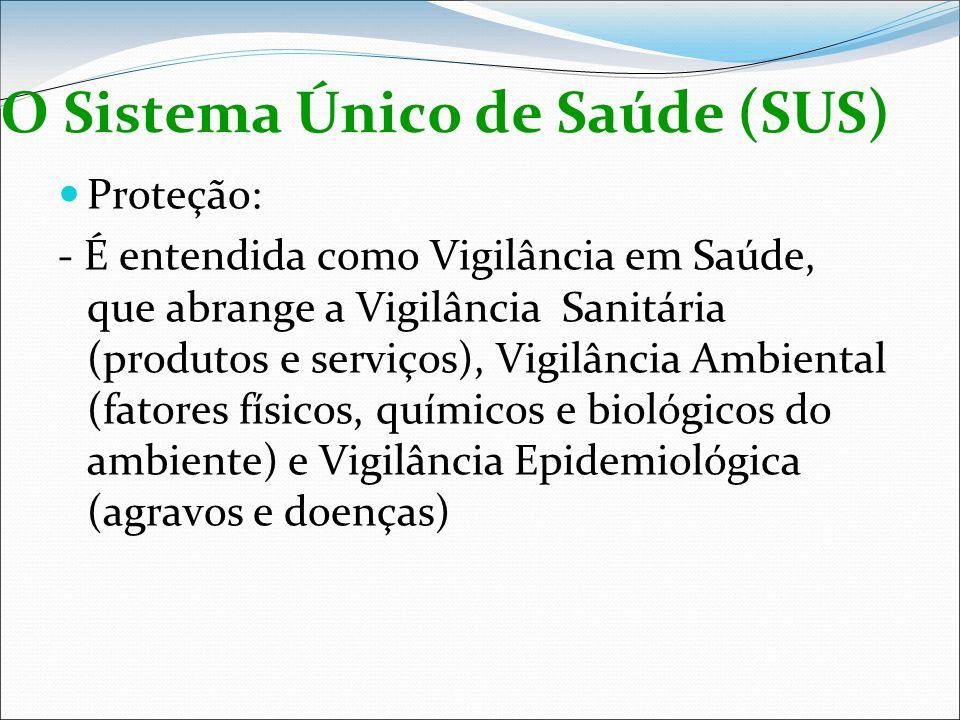 O Sistema Único de Saúde (SUS) Proteção: - É entendida como Vigilância em Saúde, que abrange a Vigilância Sanitária (produtos e serviços), Vigilância
