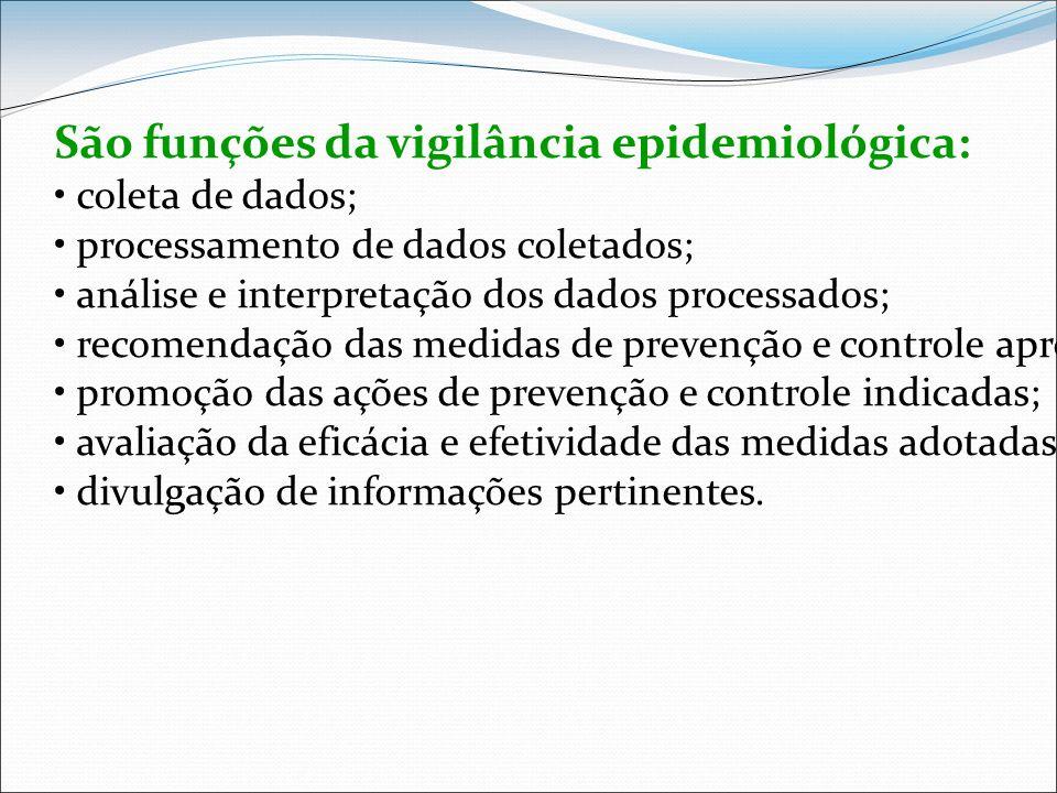 São funções da vigilância epidemiológica: coleta de dados; processamento de dados coletados; análise e interpretação dos dados processados; recomendaç