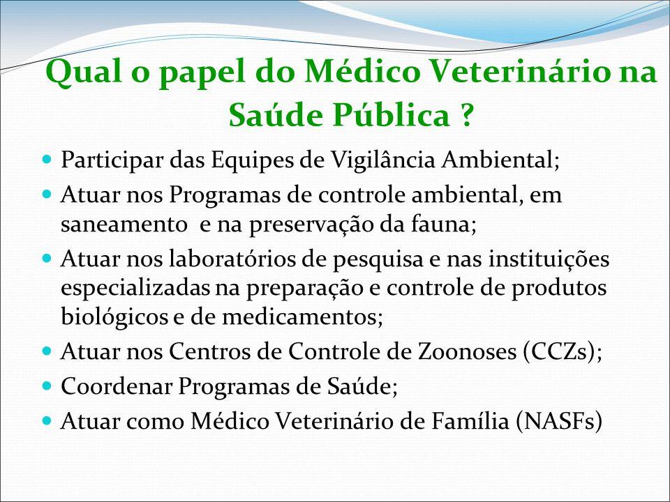Qual o papel do Médico Veterinário na Saúde Pública ? Participar das Equipes de Vigilância Ambiental; Atuar nos Programas de controle ambiental, em sa
