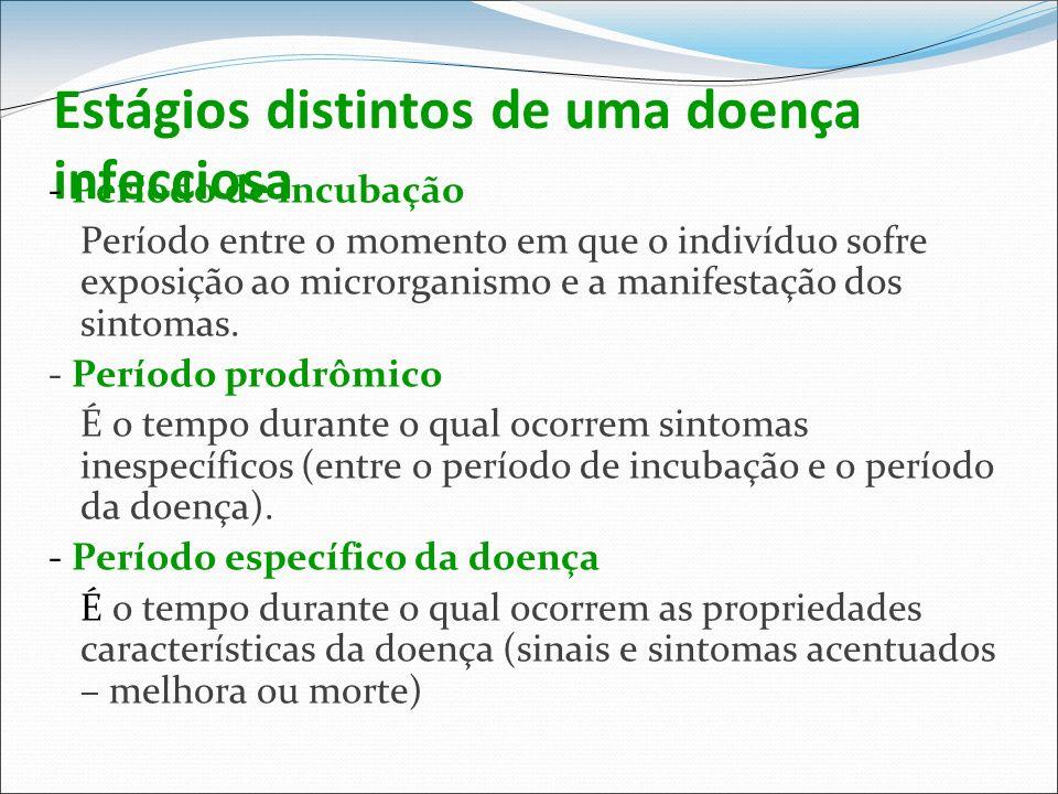 Estágios distintos de uma doença infecciosa - Período de incubação Período entre o momento em que o indivíduo sofre exposição ao microrganismo e a man