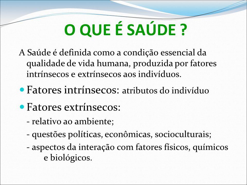 SAÚDE Os fatores ambientais nocivos à saúde podem ser agregados em: Agentes patógenos e seus vetores e reservatórios; Presença (p.ex.isótopos radioativos, luz ultravioleta) ou deficiência relativa (p.