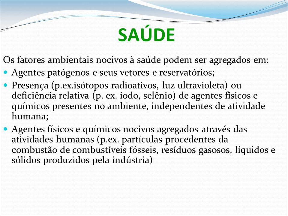 SAÚDE Os fatores ambientais nocivos à saúde podem ser agregados em: Agentes patógenos e seus vetores e reservatórios; Presença (p.ex.isótopos radioati