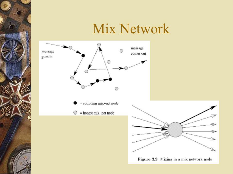 Mix Network