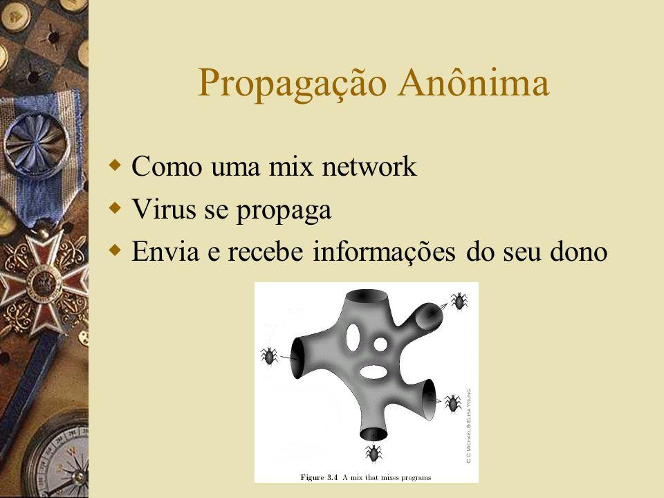 Propagação Anônima Como uma mix network Virus se propaga Envia e recebe informações do seu dono