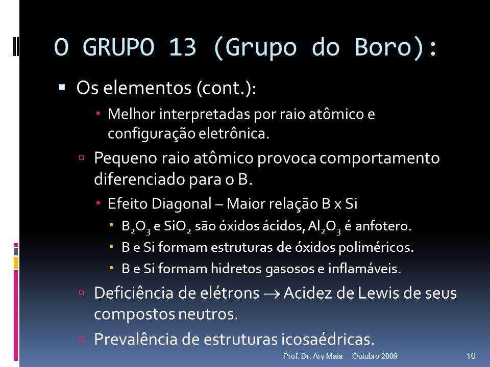 O GRUPO 13 (Grupo do Boro): Os elementos (cont.): Melhor interpretadas por raio atômico e configuração eletrônica. Pequeno raio atômico provoca compor