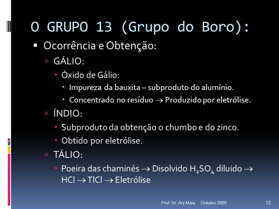 O GRUPO 13 (Grupo do Boro): Ocorrência e Obtenção: GÁLIO: Óxido de Gálio: Impureza da bauxita – subproduto do alumínio. Concentrado no resíduo Produzi