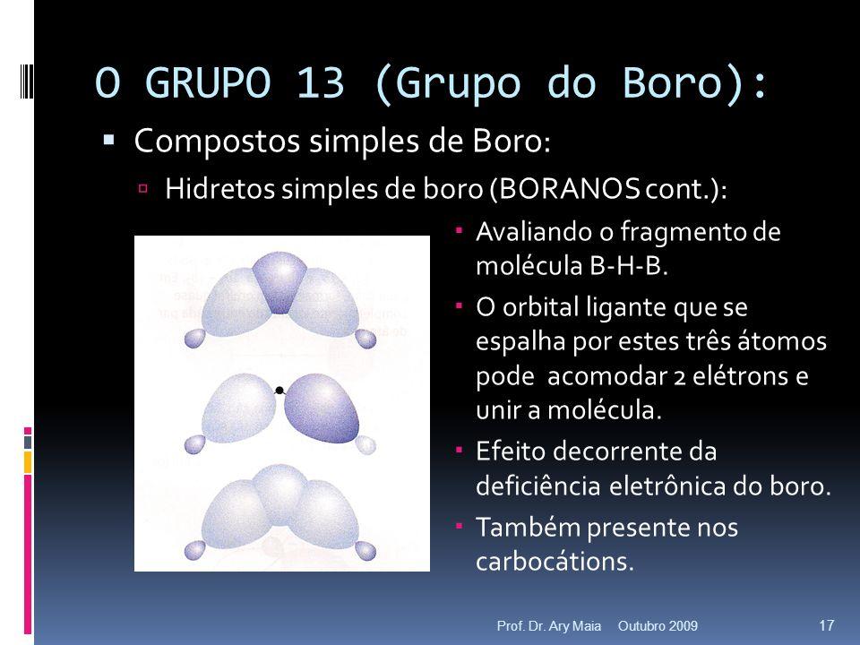 O GRUPO 13 (Grupo do Boro): Compostos simples de Boro: Hidretos simples de boro (BORANOS cont.): Avaliando o fragmento de molécula B-H-B. O orbital li